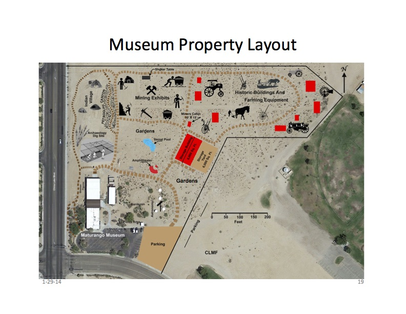 museum property layout