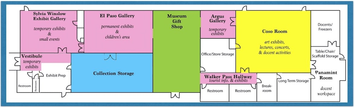 Museum Layout
